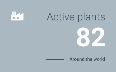 Active_plants.png